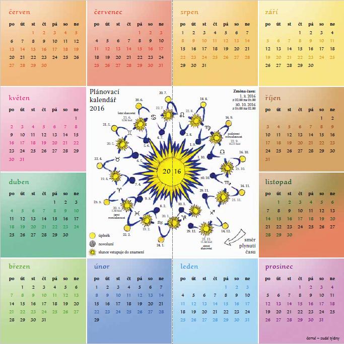 0,1 plánovač 2016