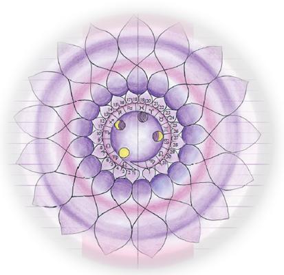 kruh mandala 3 březen